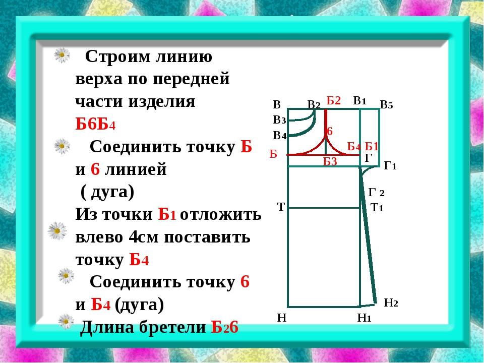 В В3 В1 В2 В4 В5 Г Г 2 Г1 Б1 Б3 Б Б2 Н Н1 Н2 6 Строим линию верха по передне...