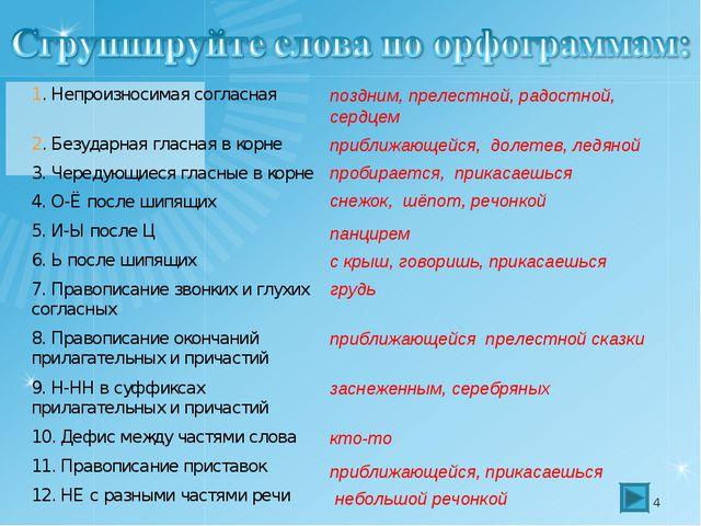 Презентация по русскому языку на тему Анализ контрольного  поздним прелестной радостной сердцем приближающейся долетев ледяной проб