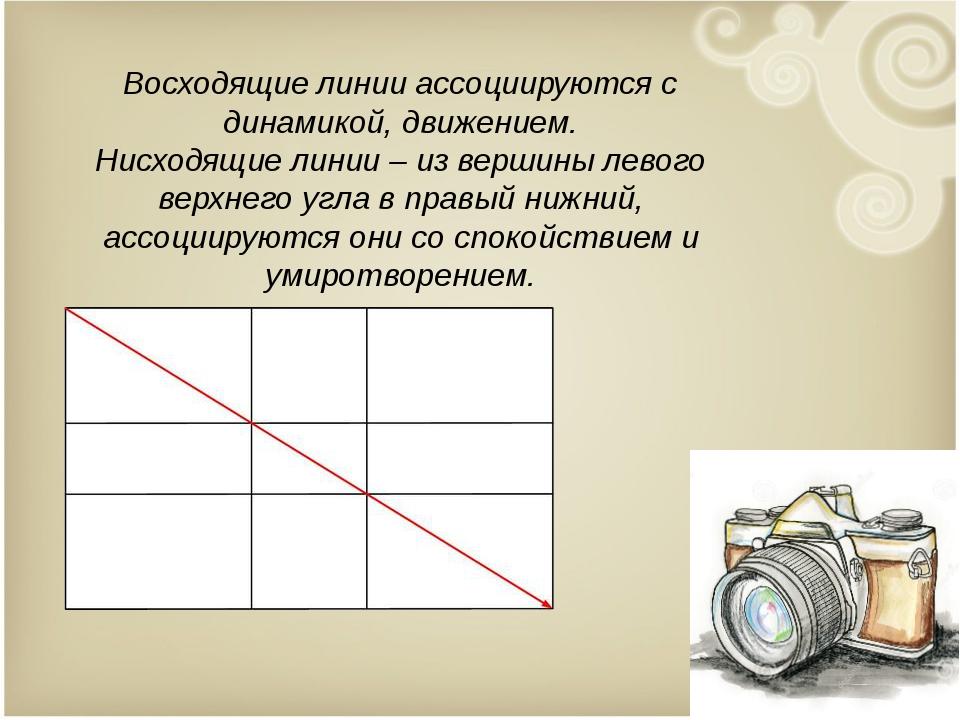 Восходящие линии ассоциируются с динамикой, движением. Нисходящие линии – из...