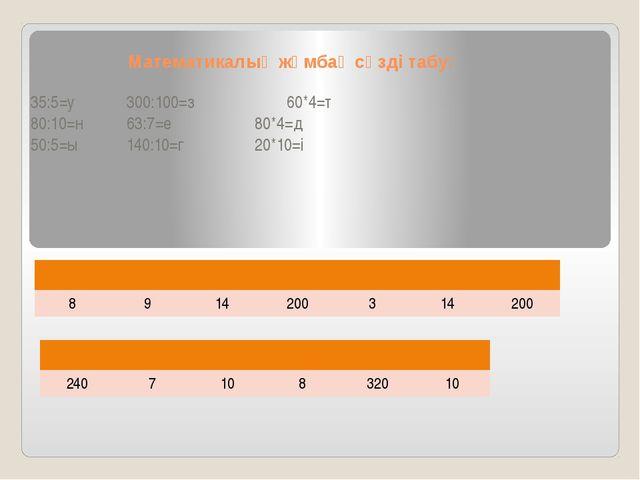 Математикалық жұмбақ сөзді табу: 35:5=у300:100=з60*4=т 80:10=н63:7=е...