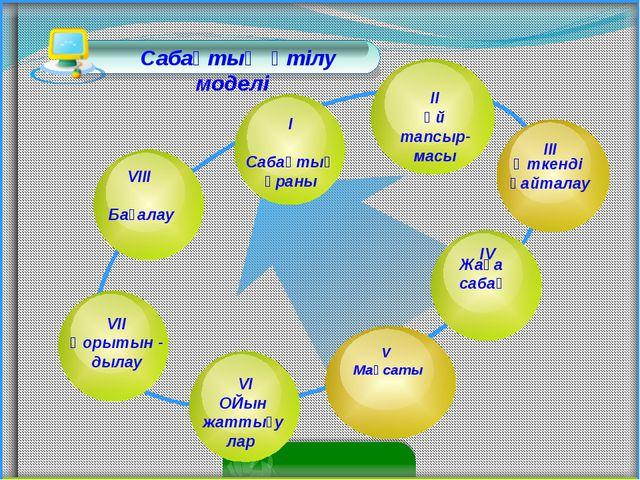 Сабақтың өтілу моделі VIІ Қорытын - дылау ІІІ V Мақсаты ІV VIІІ Бағалау І Cа...