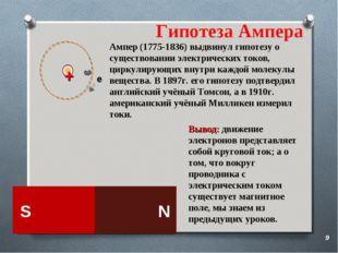 Гипотеза Ампера Вывод: движение электронов представляет собой круговой ток; а