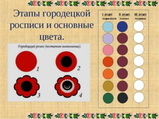 Этапы городецкой росписи и основные цвета.
