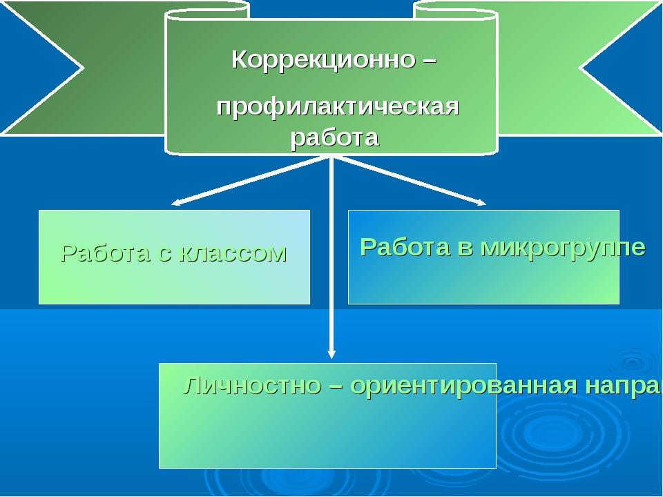 Коррекционно – профилактическая работа Работа с классом Работа в микрогруппе...