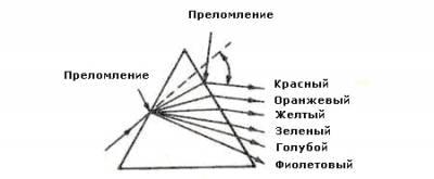 http://rmid.ucoz.ru/_pu/0/s49170319.jpg