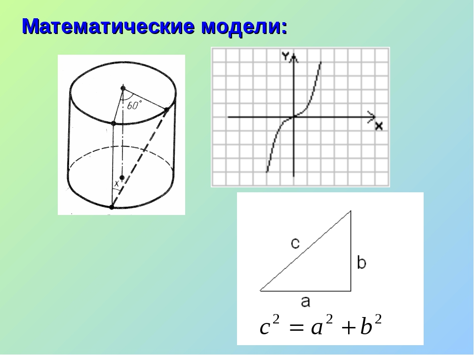Математические модели: