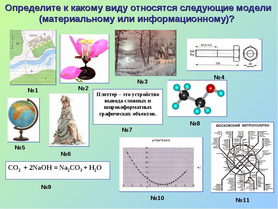 Определите к какому виду относятся следующие модели (материальному или информ...