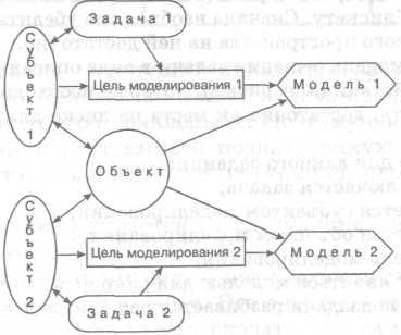 http://www.studfiles.ru/html/2706/295/html_9CHSp8VsZk.IiiH/htmlconvd-ktZYwE_html_1e1d8966.jpg