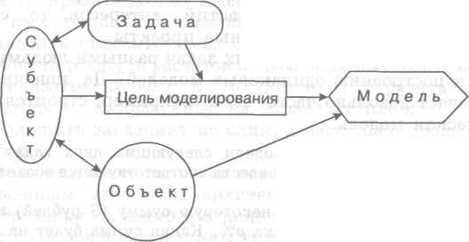 http://www.studfiles.ru/html/2706/295/html_9CHSp8VsZk.IiiH/htmlconvd-ktZYwE_html_33e440bb.jpg