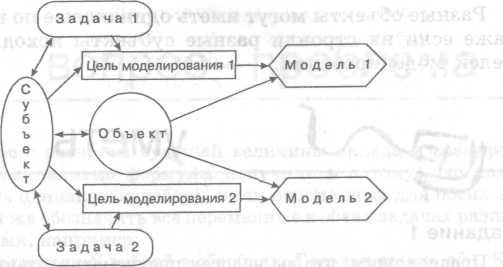 http://www.studfiles.ru/html/2706/295/html_9CHSp8VsZk.IiiH/htmlconvd-ktZYwE_html_4bd07cb0.jpg