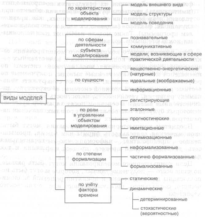 http://www.studfiles.ru/html/2706/295/html_9CHSp8VsZk.IiiH/htmlconvd-ktZYwE_html_553b3da1.jpg