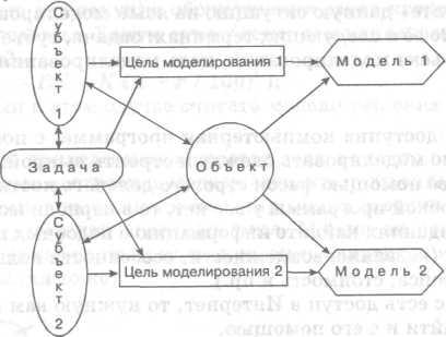 http://www.studfiles.ru/html/2706/295/html_9CHSp8VsZk.IiiH/htmlconvd-ktZYwE_html_m1495f08.jpg