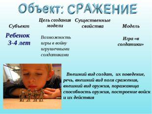 Возможность игры в войну игрушечными солдатиками Игра «в солдатики» их поведе