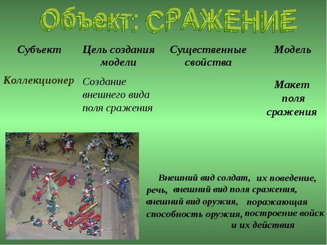 Макет поля сражения Создание внешнего вида поля сражения их поведение, речь,...