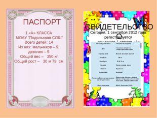 """ПАСПОРТ 1 «А» КЛАССА МОАУ """"Подольская СОШ"""" Всего детей: 14 Из них: мальчиков"""