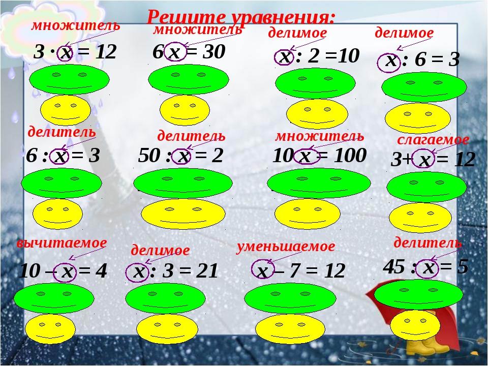 Решите уравнения: 3 ∙ х = 12 х=12:3 х=4 6 х = 30 х=30:6 х=5 10 х = 100 х=100:...