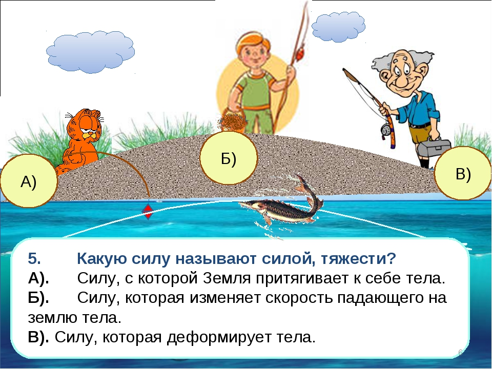 В) А) Б) 5.Какую силу называют силой, тяжести? А).Силу, с которой Земля при...