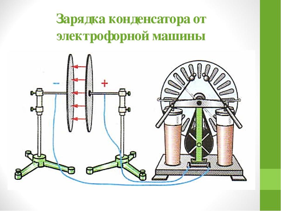 Зарядка конденсатора от электрофорной машины