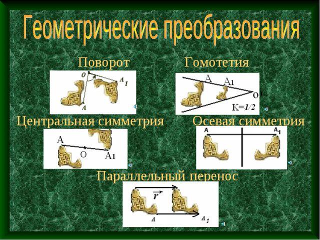 Поворот Параллельный перенос Центральная симметрия Осевая симметрия Гомотетия...