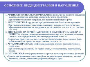 ОСНОВНЫЕ ВИДЫ ДИСГРАФИИ И НАРУШЕНИЯ 1. АРТИКУЛЯТОРНО-АКУСТИЧЕСКАЯ (косноязычи