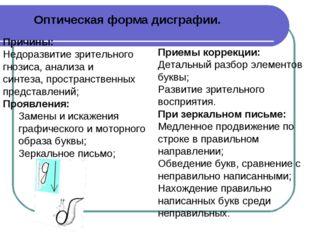 Оптическая форма дисграфии. Причины: Недоразвитие зрительного гнозиса, анализ