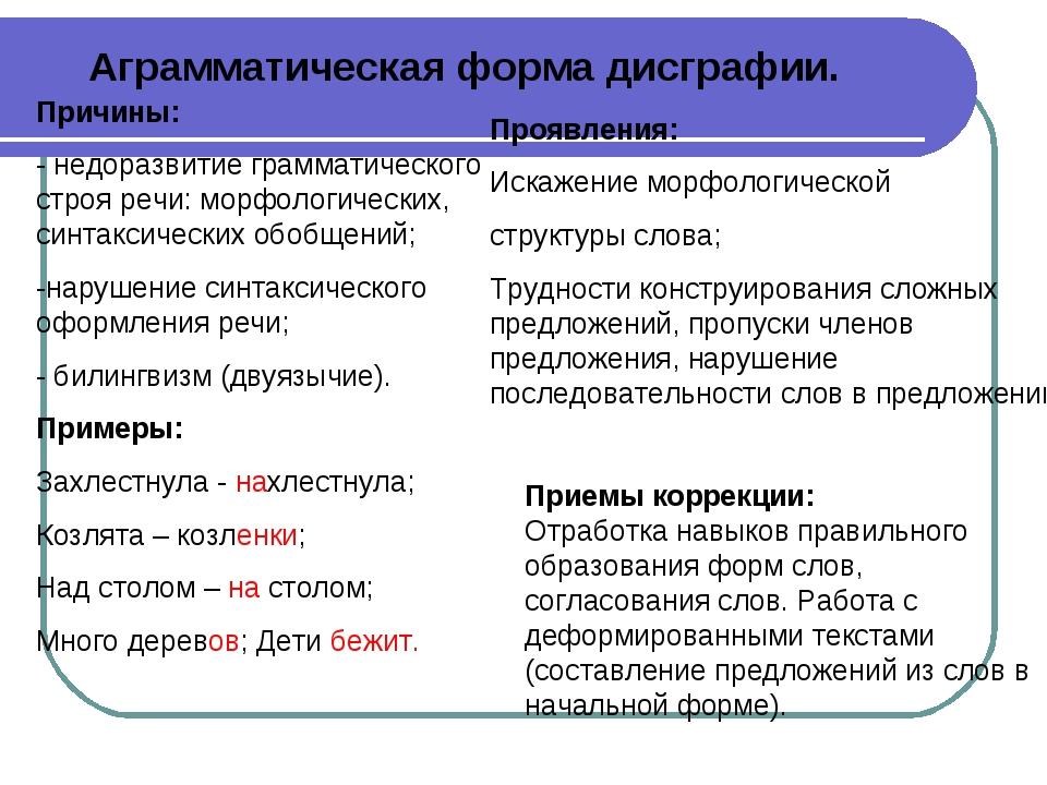 Аграмматическая форма дисграфии. Причины: - недоразвитие грамматического стро...