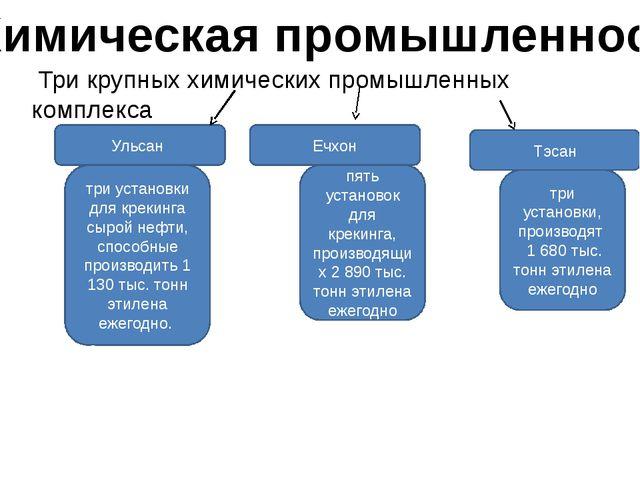 Три крупных химических промышленных комплекса Химическая промышленнось Ульса...