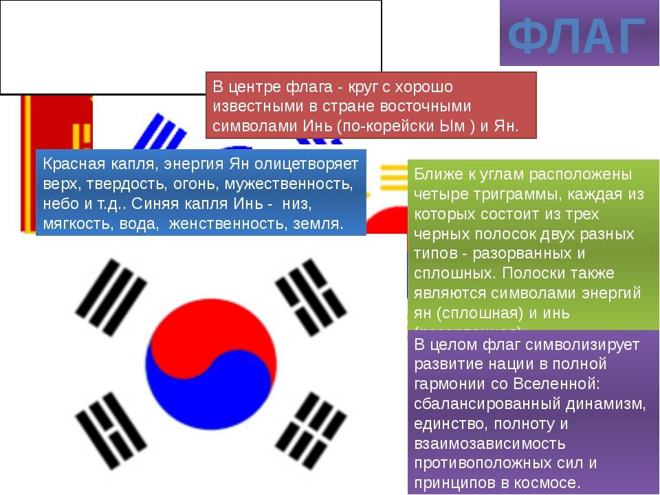 """ФЛАГ Фоновый белый цвет - национальный цвет Кореи (""""нация в белых одеждах""""),..."""