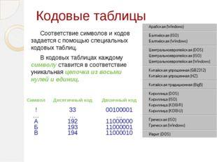 Кодовые таблицы Соответствие символов и кодов задается с помощью специальных