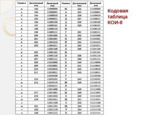 Кодовая таблица КОИ-8