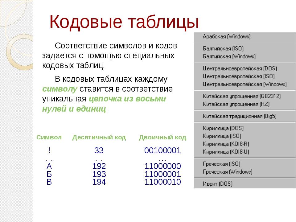 Кодовые таблицы Соответствие символов и кодов задается с помощью специальных...