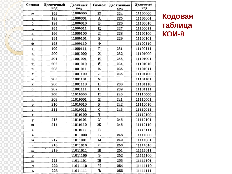 Двоичный код таблица чисел