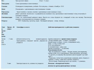 № 1 Урок русского языка Класс: 5 класс Тема урока: Слова однозначные и многоз