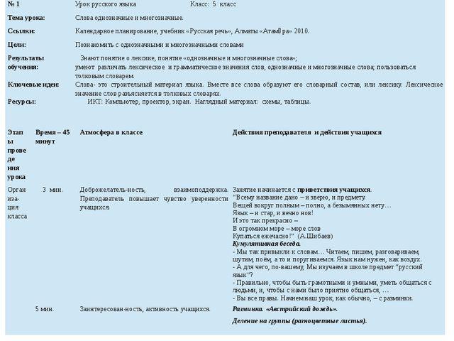 № 1 Урок русского языка Класс: 5 класс Тема урока: Слова однозначные и многоз...