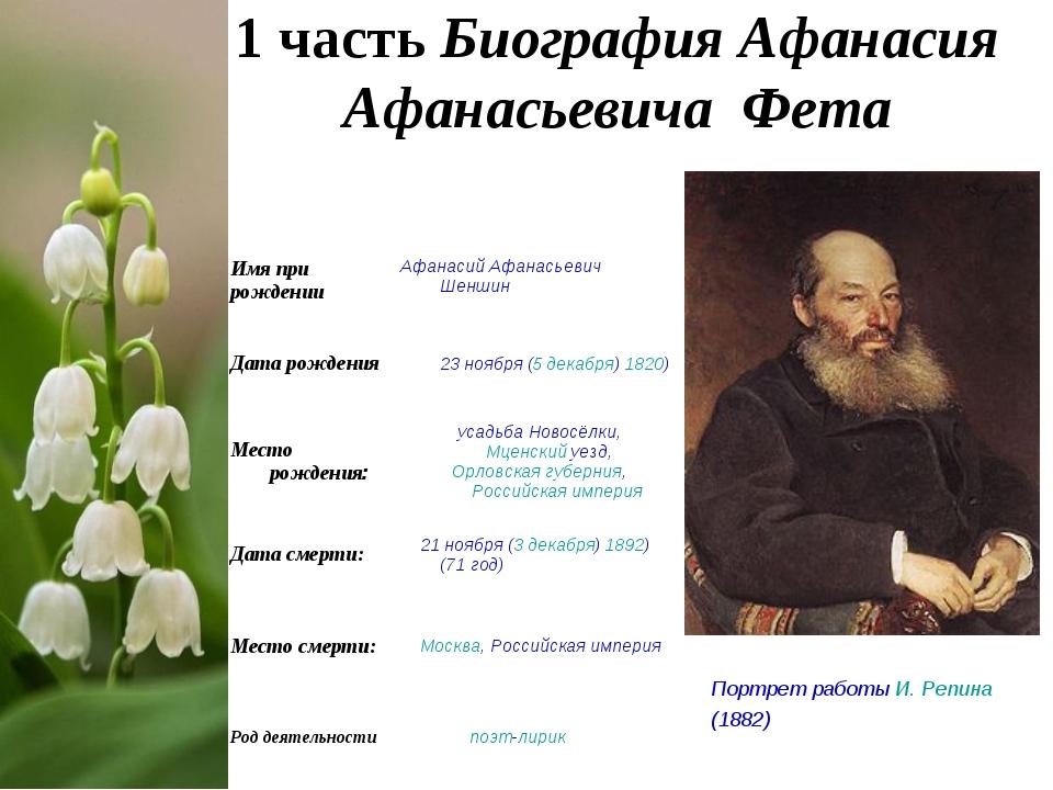 1 часть Биография Афанасия Афанасьевича Фета Портрет работы И. Репина (1882)