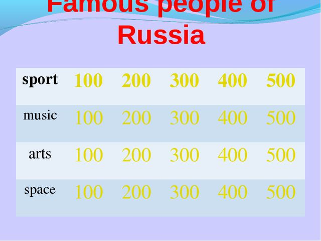 Famous people of Russia sport100200300400500 music100200300400500 a...