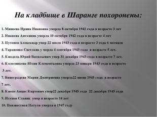 На кладбище в Шаранге похоронены: 1. Минеева Ирина Ивановна умерла 8 октября