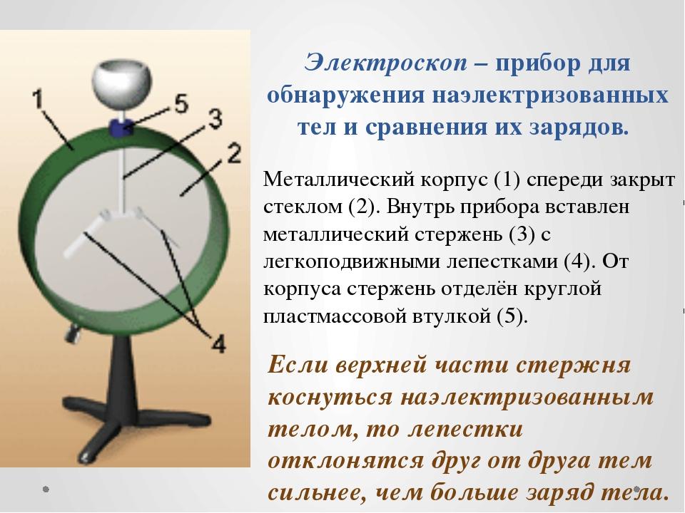 Электроскоп – прибор для обнаружения наэлектризованных тел и сравнения их зар...