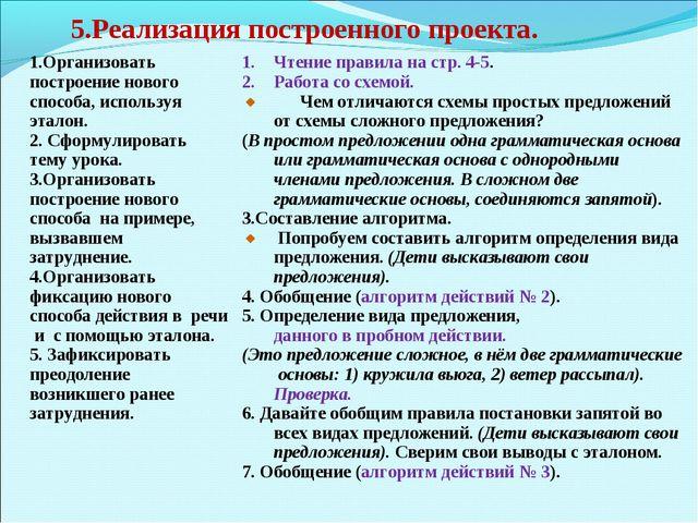 5.Реализация построенного проекта. Организовать построение нового способа, ис...