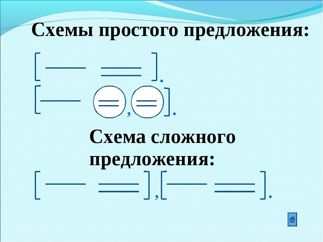 Схемы простого предложения: . . , Схема сложного предложения: . ,