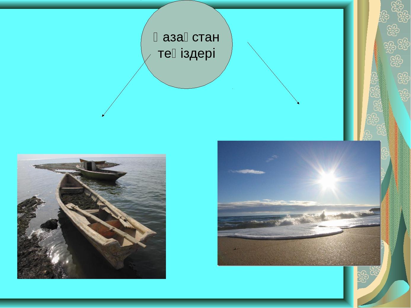 Қазақстан теңіздері
