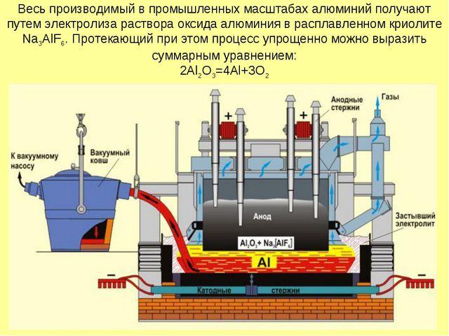 Весь производимый в промышленных масштабах алюминий получают путем электролиз...