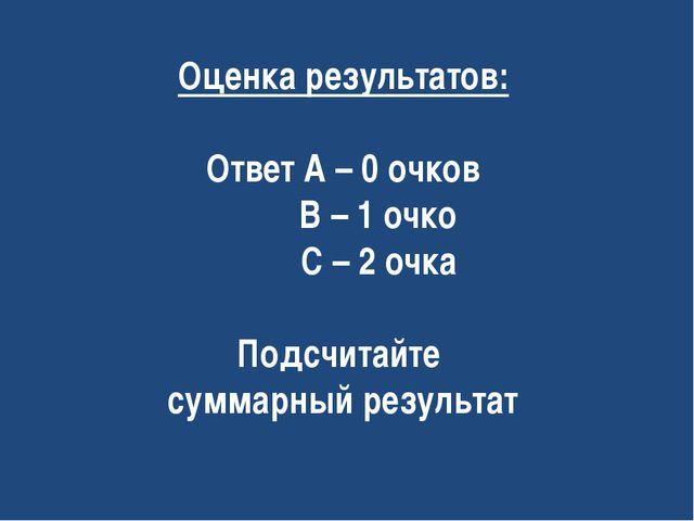 Оценка результатов: Ответ А – 0 очков В – 1 очко С – 2 очка Подсчитайте сумма...