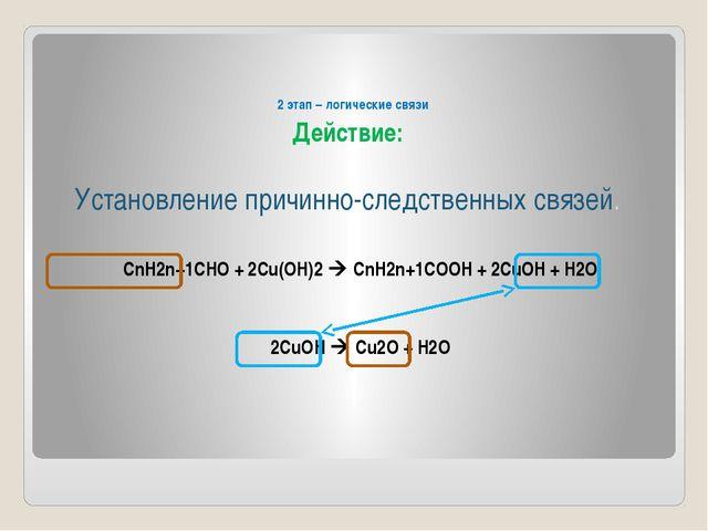 2 этап – логические связи Действие: Установление причинно-следственных связе...