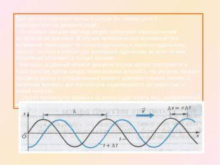 Звуковые волны Наше ухо воспринимает в виде звука колебания, частота которых