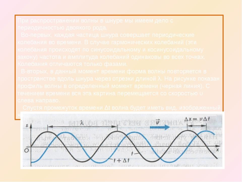 Звуковые волны Наше ухо воспринимает в виде звука колебания, частота которых...