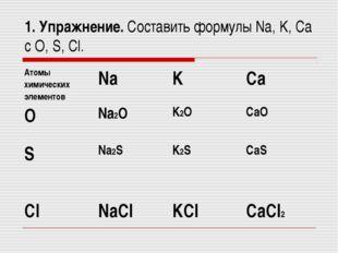 1. Упражнение. Составить формулы Na, K, Ca с O, S, Cl.