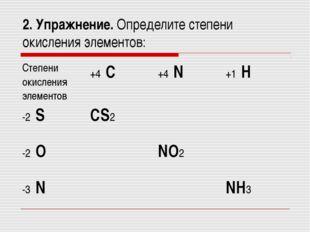 2. Упражнение. Определите степени окисления элементов: