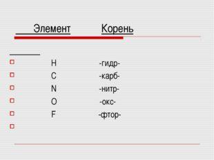 Элемент Корень Н -гидр- С -карб- N -нитр- О -окс- F -фтор-