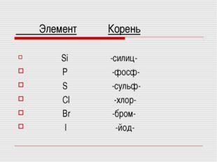 Элемент Корень Si -силиц- Р -фосф- S -сульф- Cl -хлор- Br -бром- I -йод-